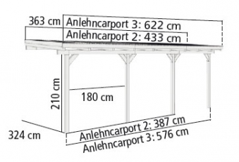 Carport Karibu Anlehncarport 2 kdi Flachdach + Rundbogen 363x433cm Bild 2