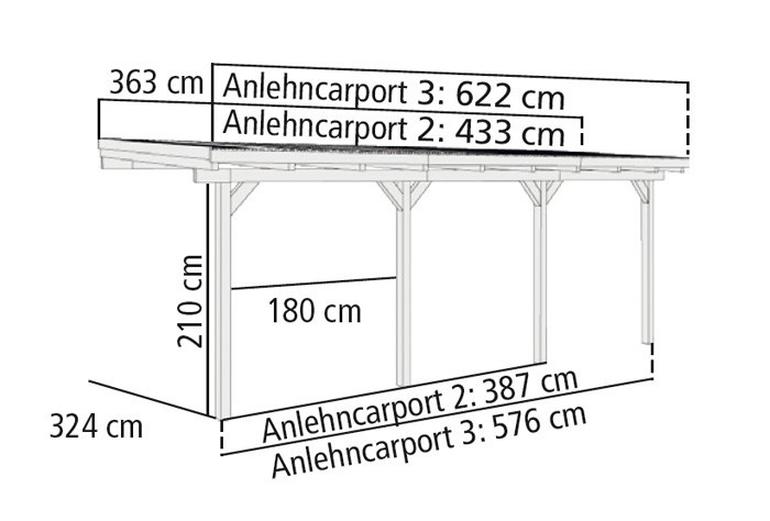 Carport Karibu Anlehncarport 2 kdi Flachdach 363x433cm Bild 2