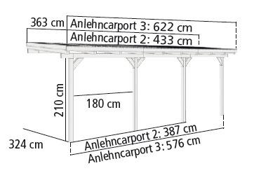 Carport Karibu Anlehncarport 3 kdi Flachdach + Rundbogen 363x622cm Bild 2