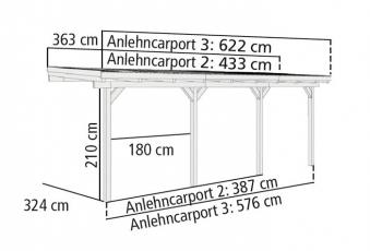 Carport Karibu Anlehncarport 3 kdi Flachdach 363x622cm Bild 2