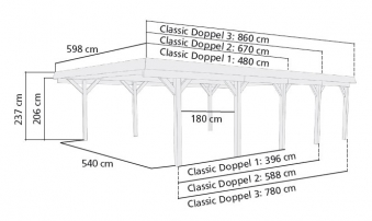 Doppelcarport Karibu Classic Doppel 3 kdi PVC-Dach 598x860cm Bild 2