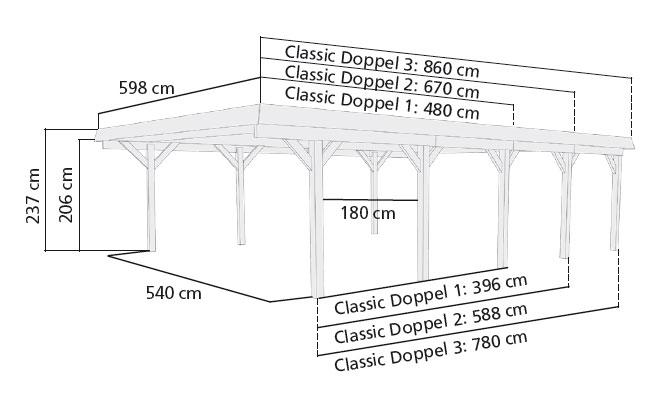 Doppelcarport Karibu Classic Doppel 3 kdi PVC-Dach / Rundb. 598x860cm Bild 2