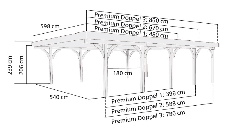 Doppelcarport Karibu Premium Doppel 1 kdi Stahldach 2 Rundb. 598x480cm Bild 2