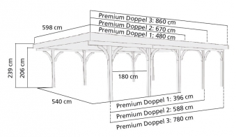 Doppelcarport Karibu Premium Doppel 2 kdi Stahldach 598x673cm Bild 2