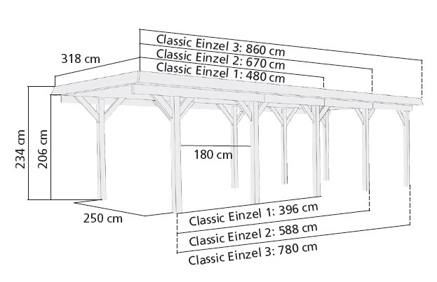 Einzelcarport Karibu Classic Einzel 1 kdi  PVCDach 2 Rundb. 318x480cm Bild 2
