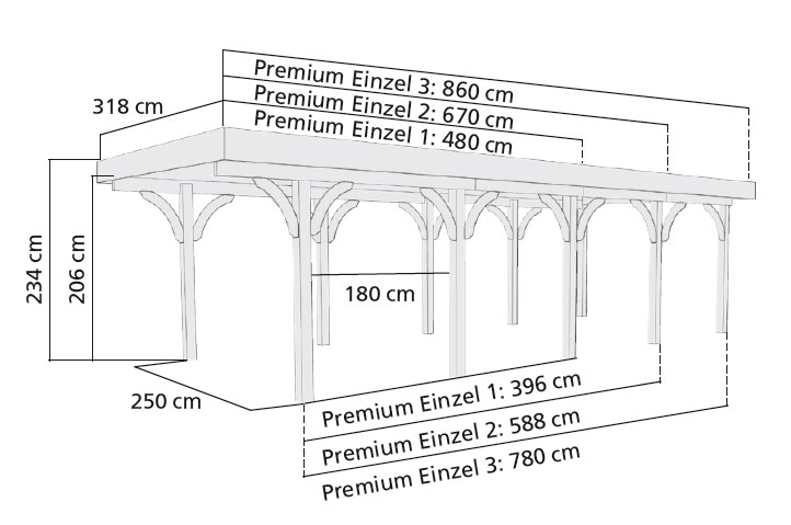 Einzelcarport Karibu Premium Carport Einzel 1 kdi Stahl/Rundb. 318x480 Bild 2
