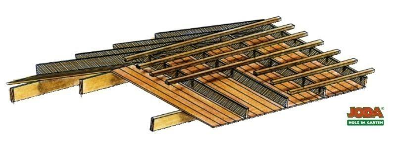 Dachkonstruktion f. Ziegeleindeckung Joda Gartenhaus Schliksee