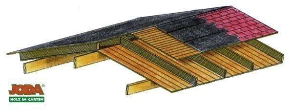Doppelschalung Dach für Joda Gartenhaus Schliksee   bei