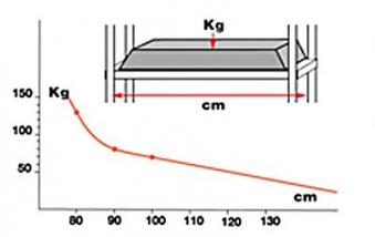 Grosfillex Regalboden Regalsystem Modulup grau 107 cm Bild 2