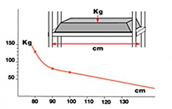 Grosfillex Regalboden Regalsystem Modulup grau 230 cm Bild 2